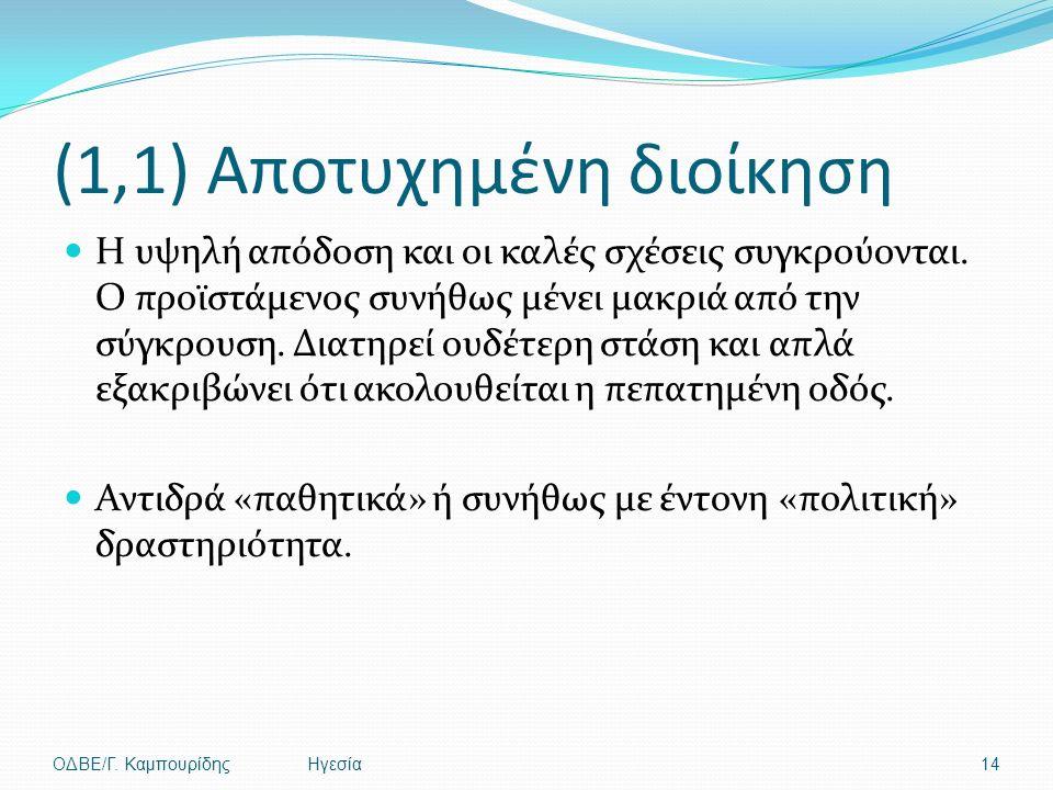 (1,1) Αποτυχημένη διοίκηση Η υψηλή απόδοση και οι καλές σχέσεις συγκρούονται.