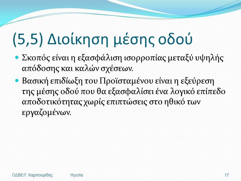 (5,5) Διοίκηση μέσης οδού Σκοπός είναι η εξασφάλιση ισορροπίας μεταξύ υψηλής απόδοσης και καλών σχέσεων.
