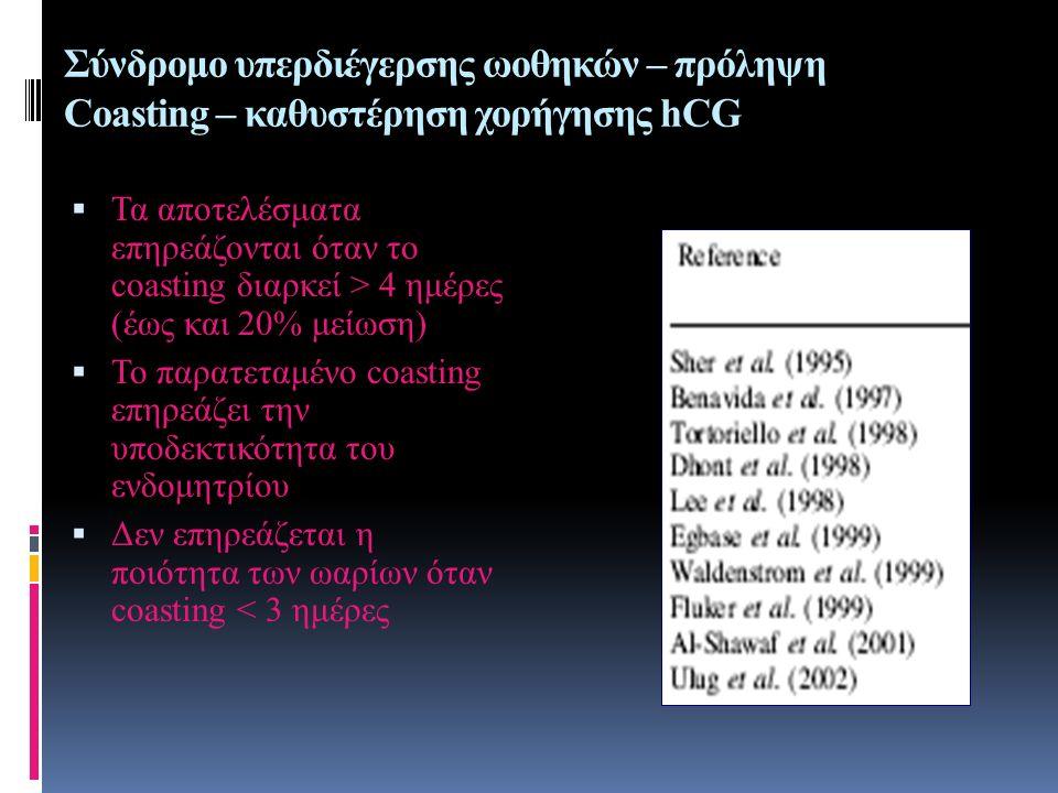 Σύνδρομο υπερδιέγερσης ωοθηκών – πρόληψη Coasting – καθυστέρηση χορήγησης hCG  Τα αποτελέσματα επηρεάζονται όταν το coasting διαρκεί > 4 ημέρες (έως