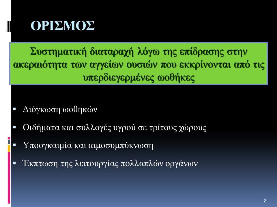 Σύνδρομο υπερδιέγερσης ωοθηκών – πρόληψη Coasting – καθυστέρηση χορήγησης hCG Levinsohn-Tavor, Hum Reprod 2003