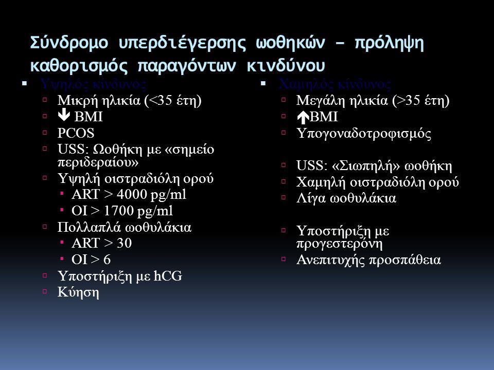 Σύνδρομο υπερδιέγερσης ωοθηκών – πρόληψη καθορισμός παραγόντων κινδύνου  Υψηλός κίνδυνος  Μικρή ηλικία (<35 έτη)   ΒΜΙ  ΡCOS  USS: Ωοθήκη με «σημείο περιδεραίου»  Υψηλή οιστραδιόλη ορού  ART > 4000 pg/ml  OI > 1700 pg/ml  Πολλαπλά ωοθυλάκια  ART > 30  OI > 6  Υποστήριξη με hCG  Κύηση  Χαμηλός κίνδυνος  Μεγάλη ηλικία (>35 έτη)   ΒΜΙ  Υπογοναδοτροφισμός  USS: «Σιωπηλή» ωοθήκη  Χαμηλή οιστραδιόλη ορού  Λίγα ωοθυλάκια  Υποστήριξη με προγεστερόνη  Ανεπιτυχής προσπάθεια