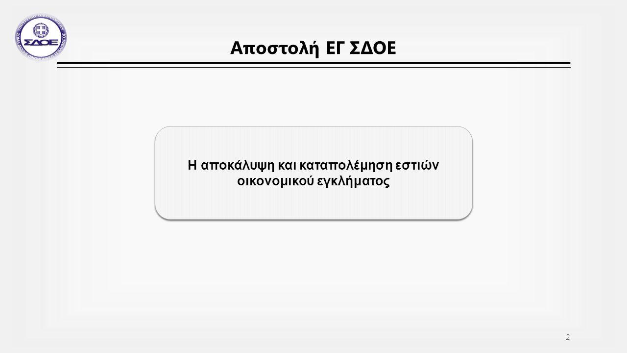 Θεματική Παρουσίαση Δράσης της ΕΓ ΣΔΟΕ το 2015 Έλεγχος κίνησης τραπεζικών λογαριασμών 3.102 έλεγχοι προσδιορισμού προσαύξησης περιουσίας από άγνωστη πηγή και αιτία προέλευσης Επιτάχυνση επεξεργασίας της Λίστας LAGARDE 2014: ολοκλήρωση ελέγχου σε 49 πρόσωπα της Λίστας και 4 συσχετιζόμενα Βεβαιώθηκαν: 26.620.923,80€ 2015: ολοκλήρωση ελέγχου σε 116 πρόσωπα της Λίστας και 3 συσχετιζόμενα Βεβαιώθηκαν: 178.313.978,08 € 13