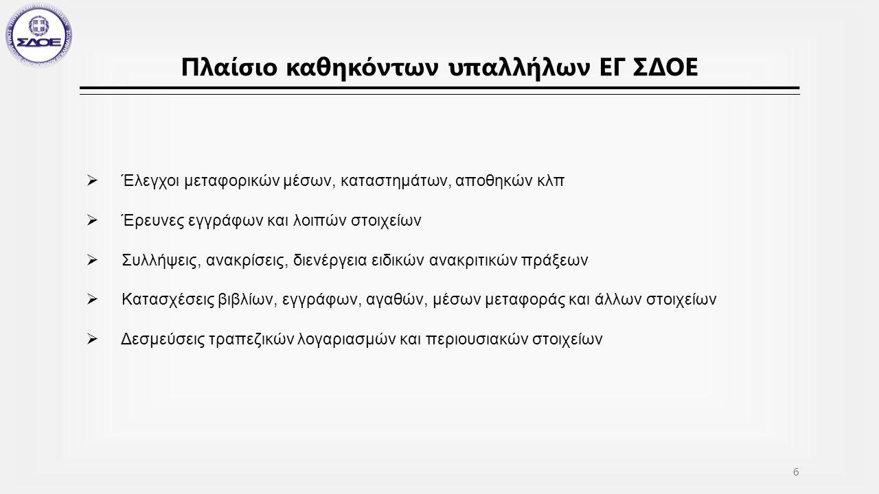 Διοικητική Οργάνωση ΕΓ ΣΔΟΕ 7