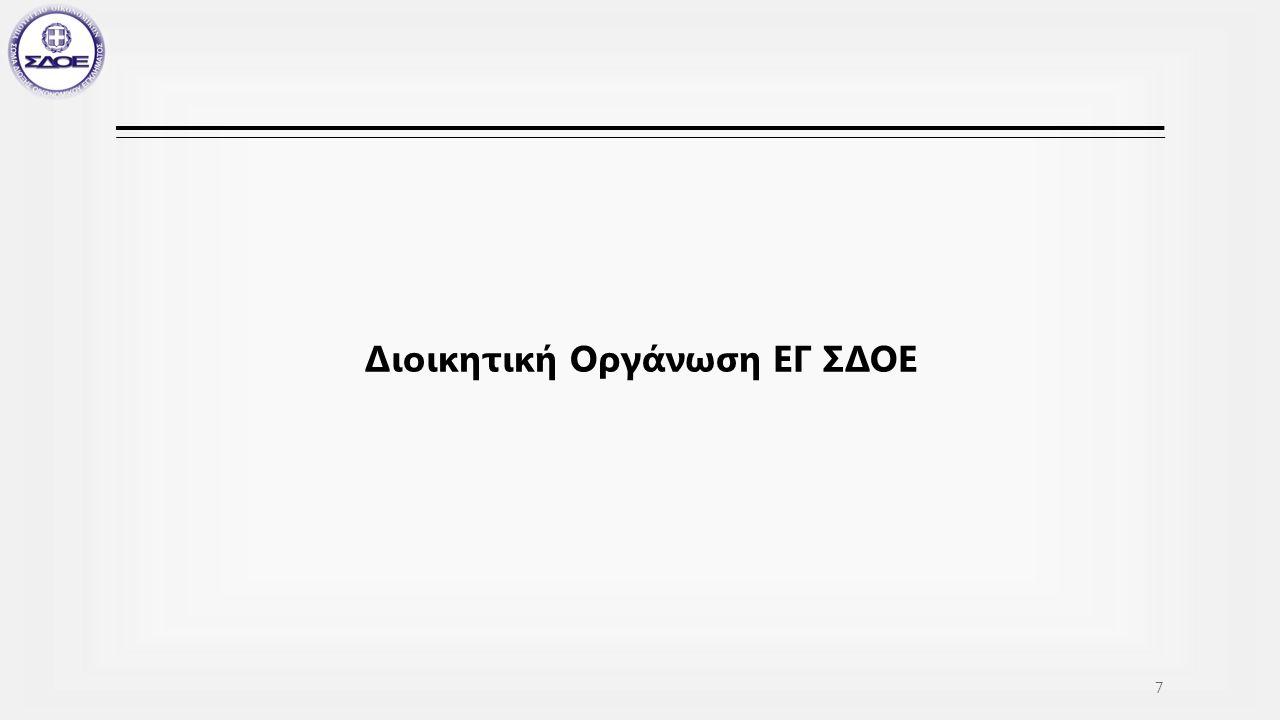 Στρατηγικός Σχεδιασμός 2016 Αναβάθμιση ΕΓ ΣΔΟΕ σε ισχυρό, αξιόπιστο και αποτελεσματικό ελεγκτικό μηχανισμό Ανάλυση πληροφορίας (Intelligence) Δίωξη (Law Enforcement) 18