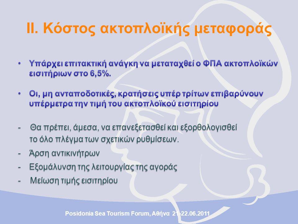 ΙΙ. Κόστος ακτοπλοϊκής μεταφοράς Posidonia Sea Tourism Forum, Αθήνα 21-22.06.2011