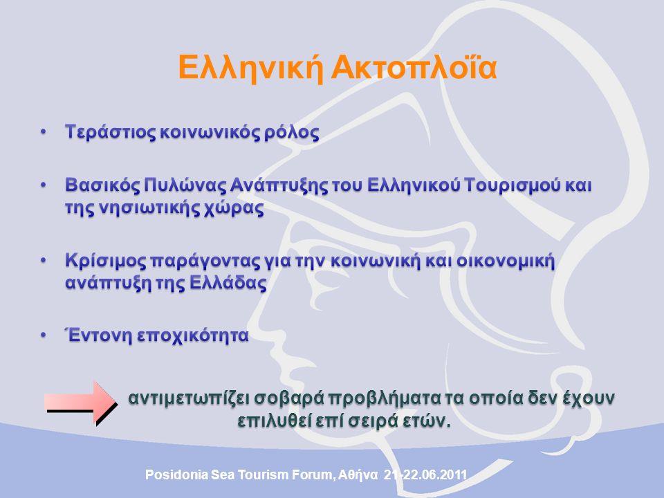 Ελληνική Ακτοπλοΐα Posidonia Sea Tourism Forum, Αθήνα 21-22.06.2011