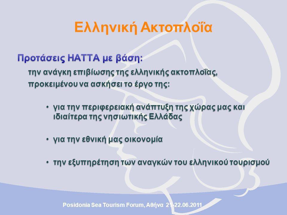 Ελληνική Ακτοπλοΐα Τα μεγέθη των ναυτιλιακών εταιρειών σε εκατ € Κύκλος εργασιώνΖημιές Έτος2009201020092010 Σύνολο787,707760,466-21,086-218,806 Posidonia Sea Tourism Forum, Αθήνα 21-22.06.2011