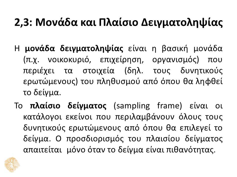 2,3: Μονάδα και Πλαίσιο Δειγματοληψίας Η μονάδα δειγματοληψίας είναι η βασική μονάδα (π.χ.
