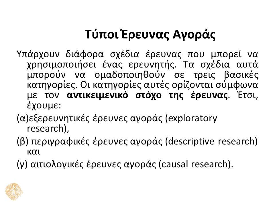 Τύποι Έρευνας Αγοράς Υπάρχουν διάφορα σχέδια έρευνας που μπορεί να χρησιμοποιήσει ένας ερευνητής.