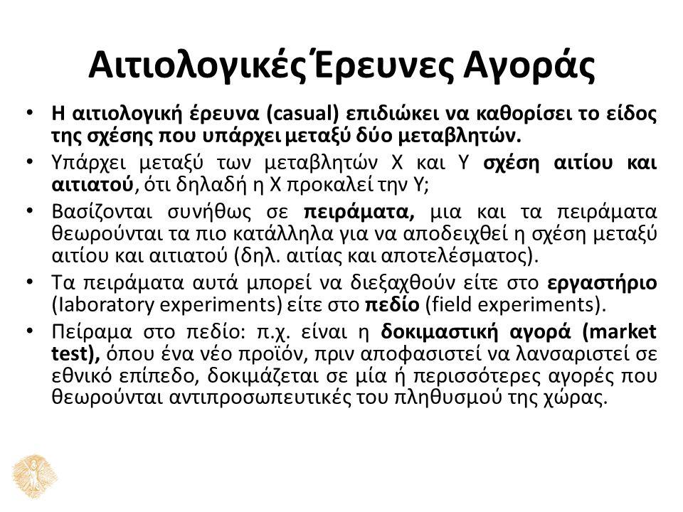 6.Σχεδιασμός της διαδικασίας διεξαγωγής της δειγματοληψίας.