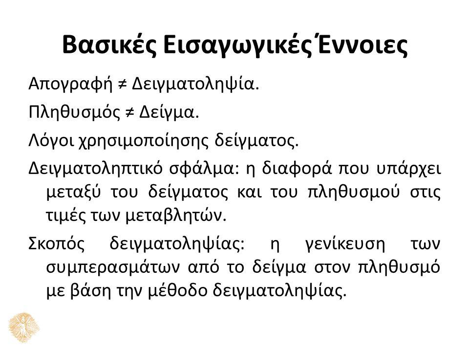 Βασικές Εισαγωγικές Έννοιες Απογραφή ≠ Δειγματοληψία.