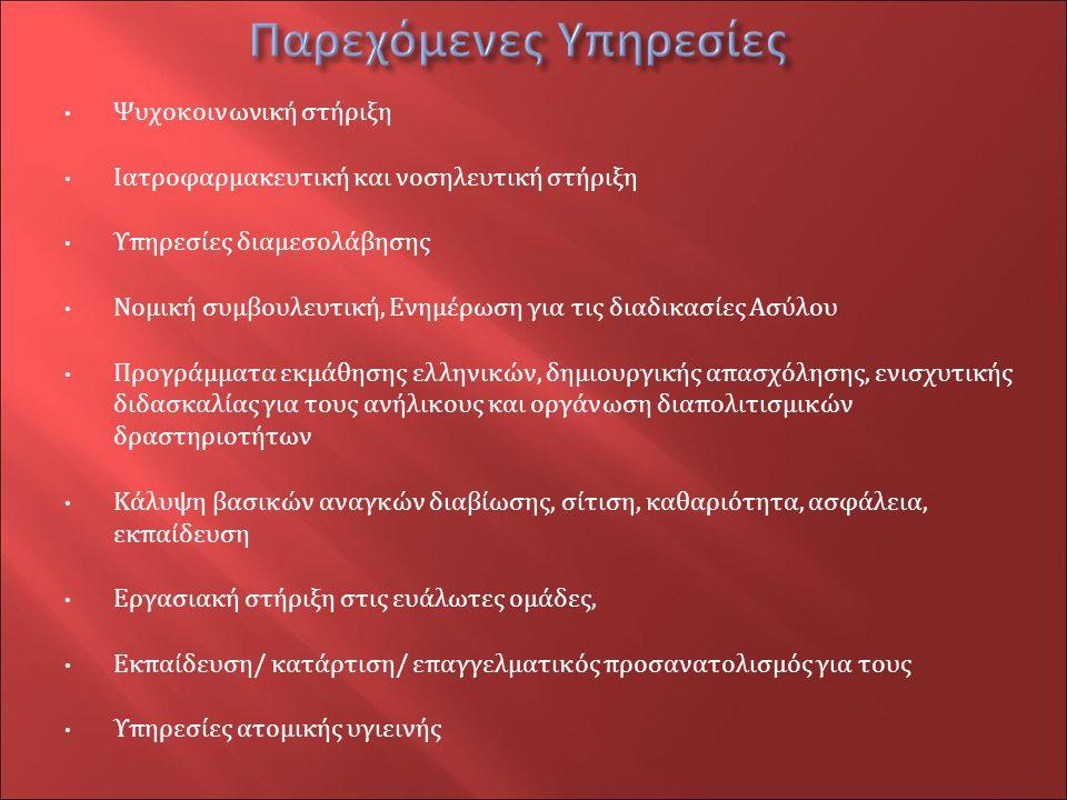 Ψυχοκοινωνική στήριξη Ιατροφαρμακευτική και νοσηλευτική στήριξη Υπηρεσίες διαμεσολάβησης Νομική συμβουλευτική, Ενημέρωση για τις διαδικασίες Ασύλου Προγράμματα εκμάθησης ελληνικών, δημιουργικής απασχόλησης, ενισχυτικής διδασκαλίας για τους ανήλικους και οργάνωση διαπολιτισμικών δραστηριοτήτων Κάλυψη βασικών αναγκών διαβίωσης, σίτιση, καθαριότητα, ασφάλεια, εκπαίδευση Εργασιακή στήριξη στις ευάλωτες ομάδες, Εκπαίδευση/ κατάρτιση/ επαγγελματικός προσανατολισμός για τους Υπηρεσίες ατομικής υγιεινής