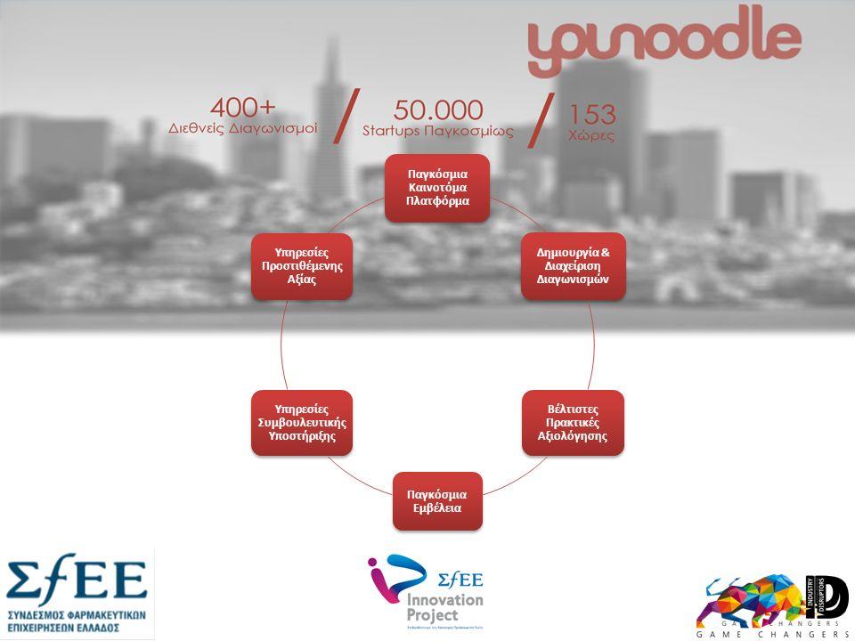 www.innovationproject.gr 400+ Διεθνείς Διαγωνισμοί / 50.000 Startups Παγκοσμίως / 153 Χώρες Παγκόσμια Καινοτόμα Πλατφόρμα Δημιουργία & Διαχείριση Διαγωνισμών Βέλτιστες Πρακτικές Αξιολόγησης Παγκόσμια Εμβέλεια Υπηρεσίες Συμβουλευτικής Υποστήριξης Υπηρεσίες Προστιθέμενης Αξίας