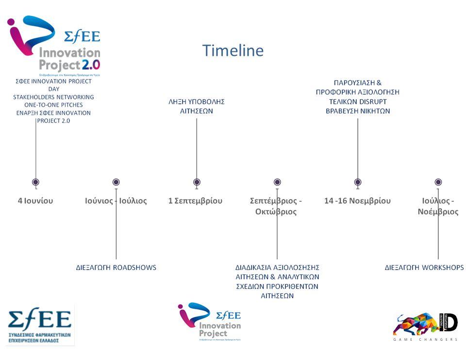 Timeline www.innovationproject.gr