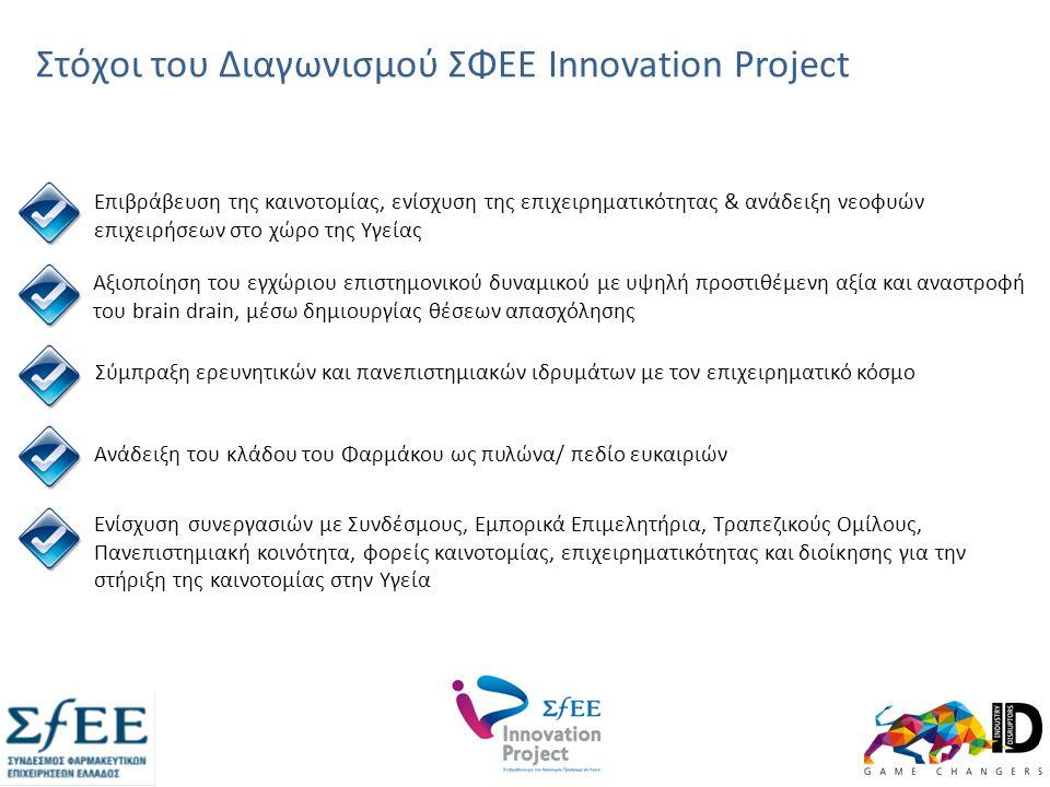 Στόχοι του Διαγωνισμού ΣΦΕΕ Innovation Project Επιβράβευση της καινοτομίας, ενίσχυση της επιχειρηματικότητας & ανάδειξη νεοφυών επιχειρήσεων στο χώρο της Υγείας Σύμπραξη ερευνητικών και πανεπιστημιακών ιδρυμάτων με τον επιχειρηματικό κόσμο Ανάδειξη του κλάδου του Φαρμάκου ως πυλώνα/ πεδίο ευκαιριών Ενίσχυση συνεργασιών με Συνδέσμους, Εμπορικά Επιμελητήρια, Τραπεζικούς Ομίλους, Πανεπιστημιακή κοινότητα, φορείς καινοτομίας, επιχειρηματικότητας και διοίκησης για την στήριξη της καινοτομίας στην Υγεία Αξιοποίηση του εγχώριου επιστημονικού δυναμικού με υψηλή προστιθέμενη αξία και αναστροφή του brain drain, μέσω δημιουργίας θέσεων απασχόλησης