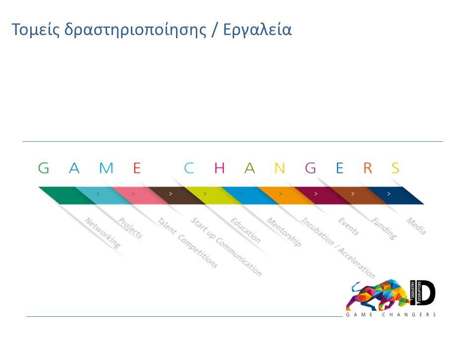 Ο διαγωνισμός απευθύνεται σε: …όποιον έχει μία επιχειρηματική ιδέα για τον τομέα της Υγείας Φοιτητές Επαγγελματίες του χώρου Υγείας Νέους επιχειρηματίες Ερευνητές www.innovationproject.gr
