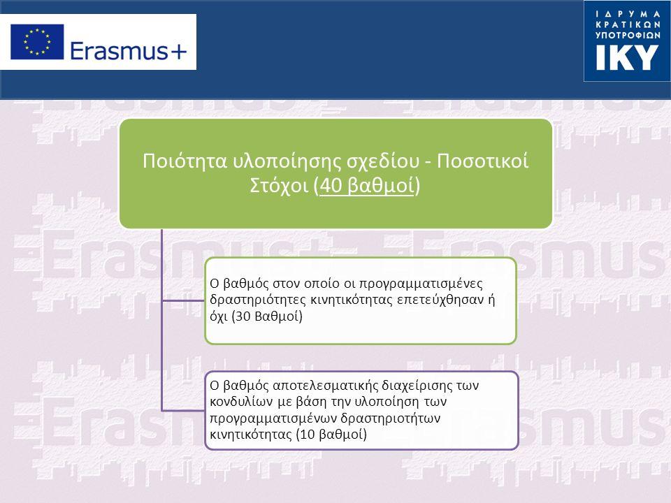 Ποιότητα υλοποίησης σχεδίου - Ποσοτικοί Στόχοι (40 βαθμοί) Ο βαθμός στον οποίο οι προγραμματισμένες δραστηριότητες κινητικότητας επετεύχθησαν ή όχι (30 Βαθμοί) Ο βαθμός αποτελεσματικής διαχείρισης των κονδυλίων με βάση την υλοποίηση των προγραμματισμένων δραστηριοτήτων κινητικότητας (10 βαθμοί)