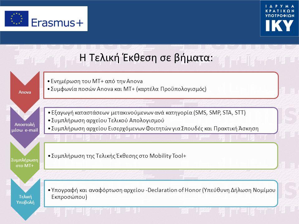 Η Τελική Έκθεση σε βήματα: Anova Ενημέρωση του ΜΤ+ από την Anova Συμφωνία ποσών Anova και MT+ (καρτέλα Προϋπολογισμός) Συμπλήρωση στο MT+ Συμπλήρωση της Τελικής Έκθεσης στο Mobility Tool+ Αποστολή μέσω e-mail Εξαγωγή καταστάσεων μετακινούμενων ανά κατηγορία (SMS, SMP, STA, STT) Συμπλήρωση αρχείου Τελικού Απολογισμού Συμπλήρωση αρχείου Εισερχόμενων Φοιτητών για Σπουδές και Πρακτική Άσκηση Τελική Υποβολή Υπογραφή και αναφόρτωση αρχείου -Declaration of Honor (Υπεύθυνη Δήλωση Νομίμου Εκπροσώπου)