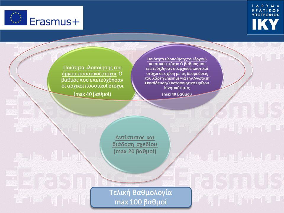 Ποιότητα υλοποίησης του έργου-ποσοτικοί στόχοι: Ο βαθμός που επετεύχθησαν οι αρχικοί ποσοτικοί στόχοι (max 40 βαθμοί) Αντίκτυπος και διάδοση σχεδίου (max 20 βαθμοί) Ποιότητα υλοποίησης του έργου- ποιοτικοί στόχοι: Ο βαθμός που επετεύχθησαν οι αρχικοί ποιοτικοί στόχοι σε σχέση με τις δεσμεύσεις του Χάρτη Erasmus για την Ανώτατη Εκπαίδευση/ Πιστοποιητικό Ομίλου Κινητικότητας (max 40 βαθμοί) Τελική Βαθμολογία max 100 βαθμοί Τελική Βαθμολογία max 100 βαθμοί