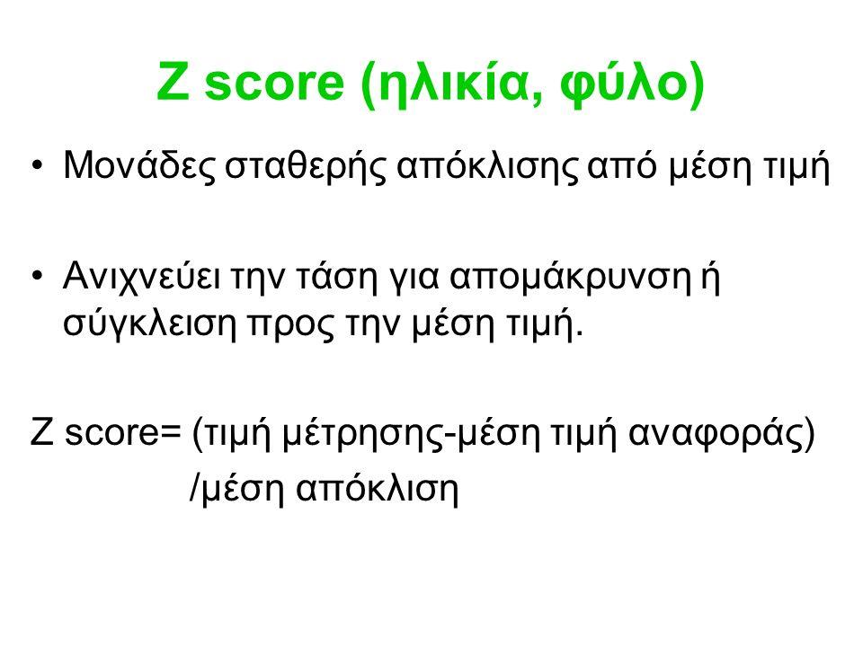 Z score (ηλικία, φύλο) Μονάδες σταθερής απόκλισης από μέση τιμή Ανιχνεύει την τάση για απομάκρυνση ή σύγκλειση προς την μέση τιμή.