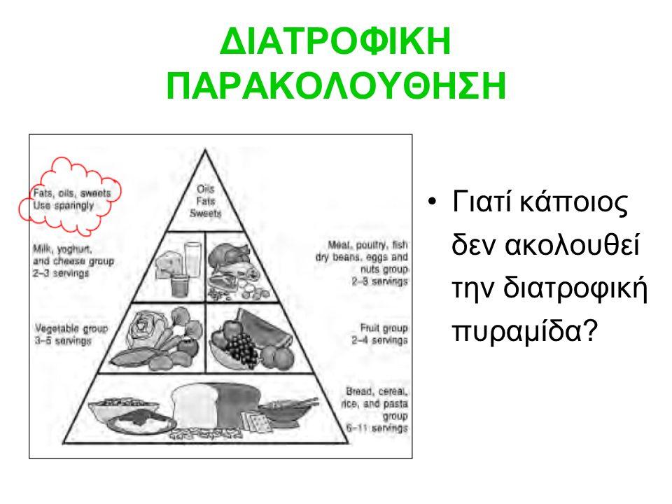 ΔΙΑΤΡΟΦΙΚΗ ΠΑΡΑΚΟΛΟΥΘΗΣΗ Γιατί κάποιος δεν ακολουθεί την διατροφική πυραμίδα