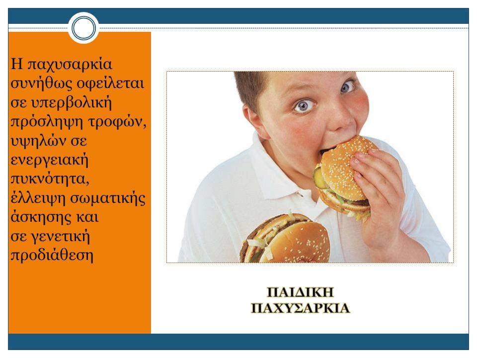 Η παχυσαρκία συνήθως οφείλεται σε υπερβολική πρόσληψη τροφών, υψηλών σε ενεργειακή πυκνότητα, έλλειψη σωματικής άσκησης και σε γενετική προδιάθεση