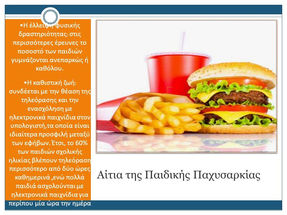 Αίτια της Παιδικής Παχυσαρκίας Η έλλειψη φυσικής δραστηριότητας : στις περισσότερες έρευνες το ποσοστό των παιδιών γυμνάζονται ανεπαρκώς ή καθόλου. Η