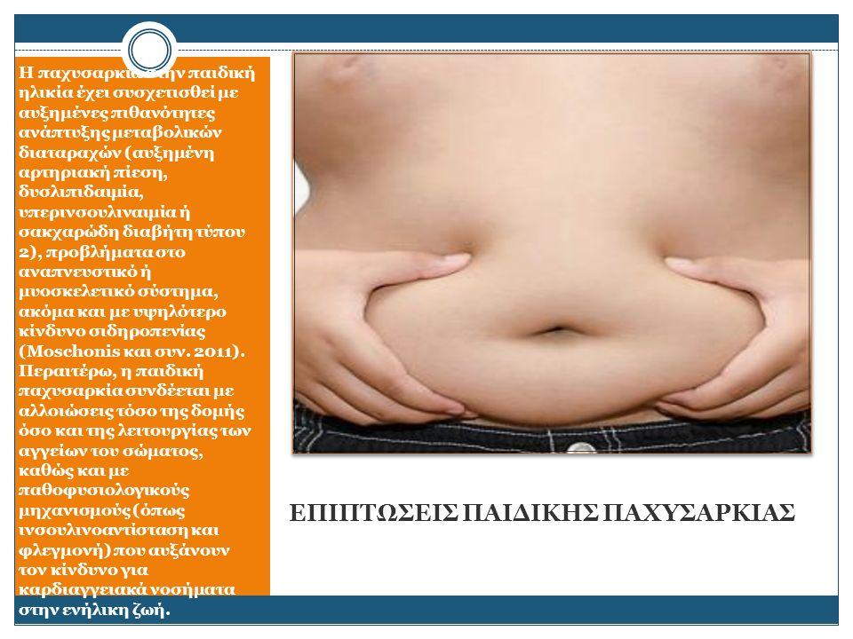Η παχυσαρκία στην παιδική ηλικία έχει συσχετισθεί με αυξημένες πιθανότητες ανάπτυξης μεταβολικών διαταραχών (αυξημένη αρτηριακή πίεση, δυσλιπιδαιμία, υπερινσουλιναιμία ή σακχαρώδη διαβήτη τύπου 2), προβλήματα στο αναπνευστικό ή μυοσκελετικό σύστημα, ακόμα και με υψηλότερο κίνδυνο σιδηροπενίας (Moschonis και συν.