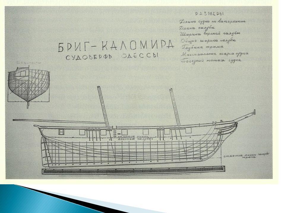 Πηγές  Κούκος Μ.(1998). Ο Ελληνισμός της Θράκης στον αγώνα του 1821.