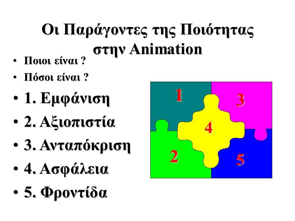 Οι Παράγοντες της Ποιότητας στην Animation Ποιοι είναι ?Ποιοι είναι .