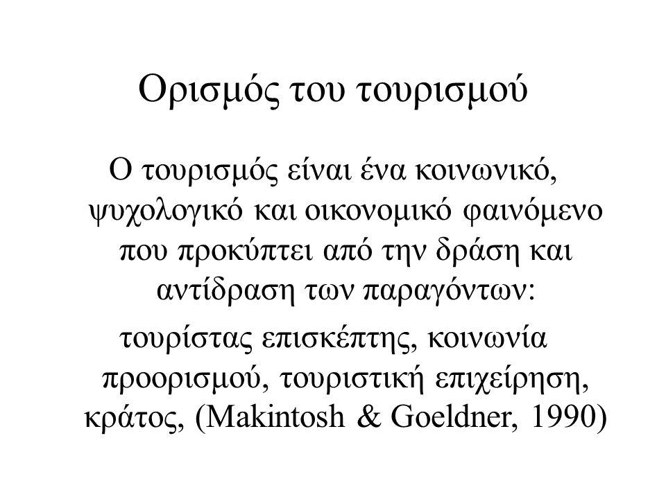 Ορισμός του τουρισμού Ο τουρισμός είναι ένα κοινωνικό, ψυχολογικό και οικονομικό φαινόμενο που προκύπτει από την δράση και αντίδραση των παραγόντων: τουρίστας επισκέπτης, κοινωνία προορισμού, τουριστική επιχείρηση, κράτος, (Makintosh & Goeldner, 1990)