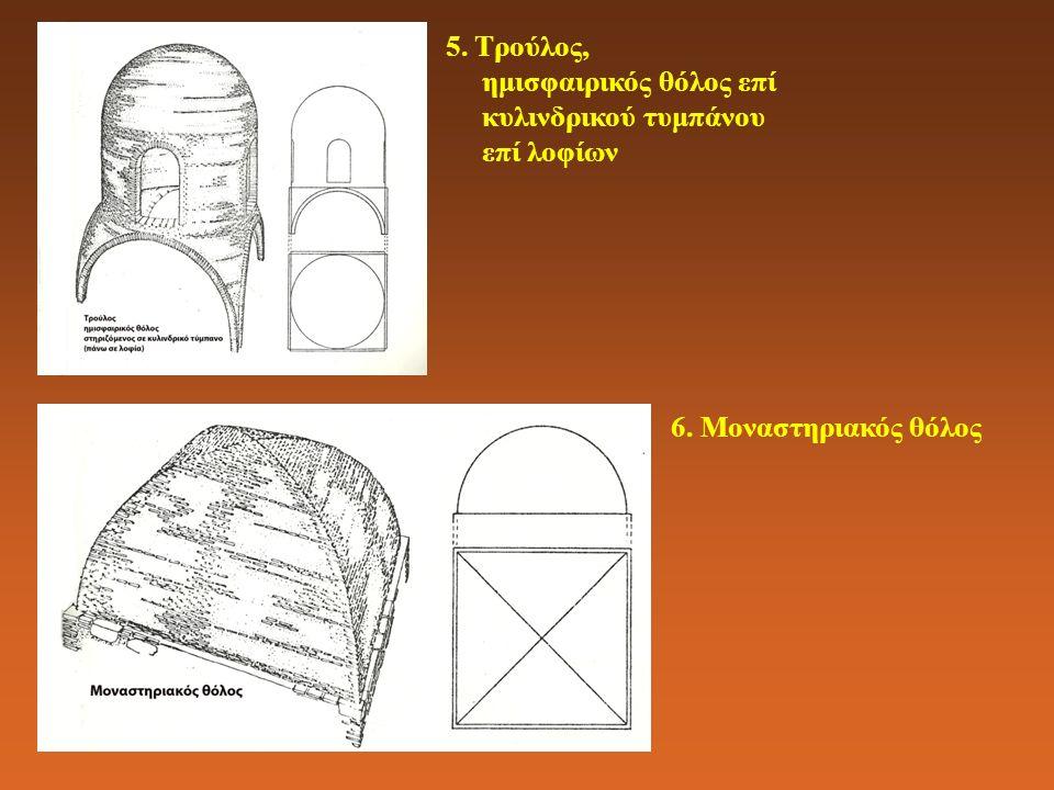 5. Τρούλος, ημισφαιρικός θόλος επί κυλινδρικού τυμπάνου επί λοφίων 6. Μοναστηριακός θόλος