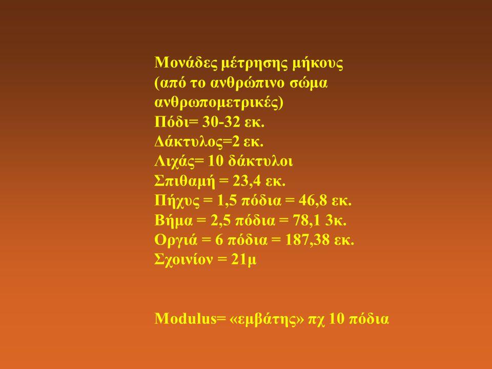 Μονάδες μέτρησης μήκους (από το ανθρώπινο σώμα ανθρωπομετρικές) Πόδι= 30-32 εκ. Δάκτυλος=2 εκ. Λιχάς= 10 δάκτυλοι Σπιθαμή = 23,4 εκ. Πήχυς = 1,5 πόδια