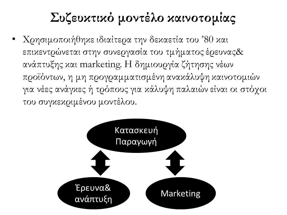 Συζευκτικό μοντέλο καινοτομίας Χρησιμοποιήθηκε ιδιαίτερα την δεκαετία του '80 και επικεντρώνεται στην συνεργασία του τμήματος έρευνας& ανάπτυξης και marketing.