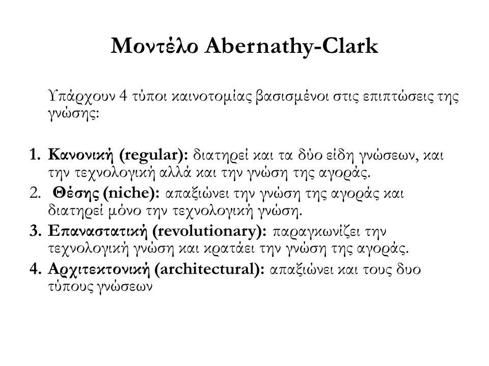Μοντέλο Abernathy-Clark Υπάρχουν 4 τύποι καινοτομίας βασισμένοι στις επιπτώσεις της γνώσης: 1.Κανονική (regular): διατηρεί και τα δύο είδη γνώσεων, και την τεχνολογική αλλά και την γνώση της αγοράς.