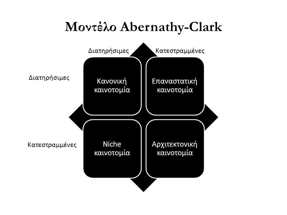 Μοντέλο Abernathy-Clark Κανονική καινοτομία Επαναστατική καινοτομία Niche καινοτομία Αρχιτεκτονική καινοτομία ΔιατηρήσιμεςΚατεστραμμένες Διατηρήσιμες Κατεστραμμένες