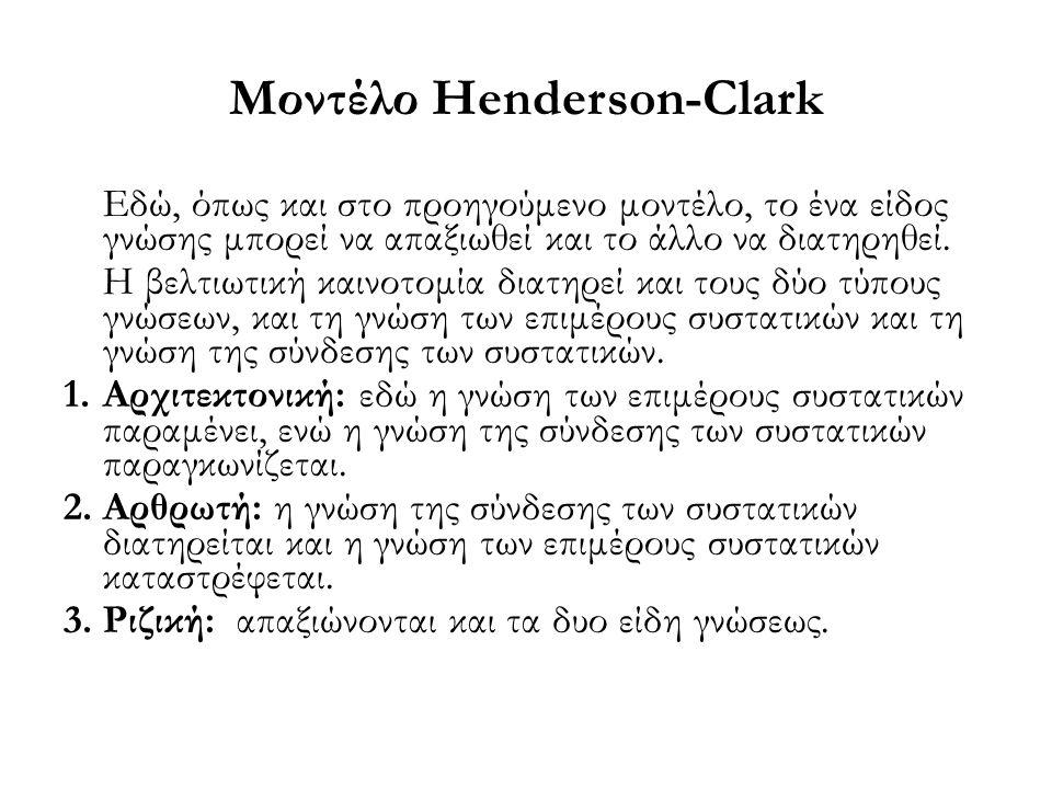 Μοντέλο Henderson-Clark Εδώ, όπως και στο προηγούμενο μοντέλο, το ένα είδος γνώσης μπορεί να απαξιωθεί και το άλλο να διατηρηθεί.