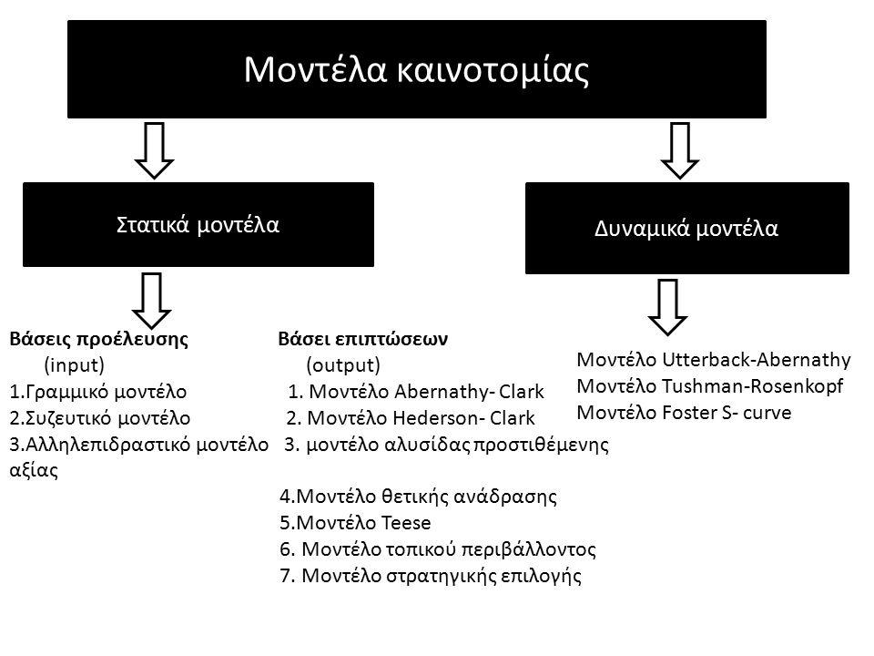 Μοντέλα καινοτομίας Στατικά μοντέλα Δυναμικά μοντέλα Βάσεις προέλευσης Βάσει επιπτώσεων (input) (output) 1.Γραμμικό μοντέλο 1.