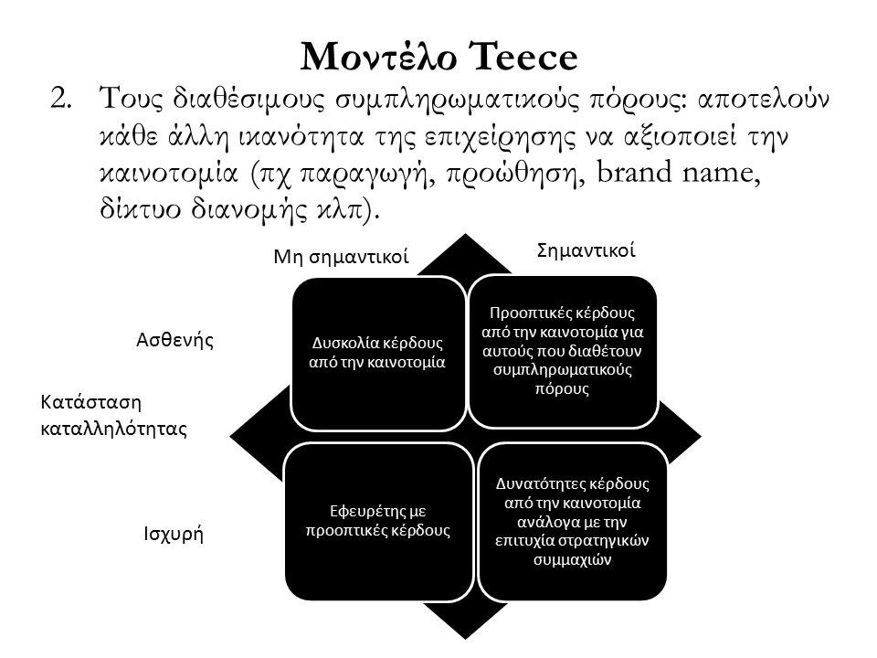 Μοντέλο Teece 2.Τους διαθέσιμους συμπληρωματικούς πόρους: αποτελούν κάθε άλλη ικανότητα της επιχείρησης να αξιοποιεί την καινοτομία (πχ παραγωγή, προώθηση, brand name, δίκτυο διανομής κλπ).