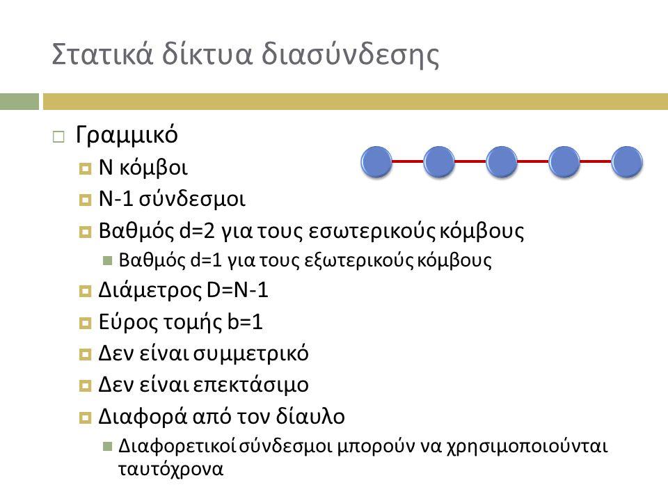 Στατικά δίκτυα διασύνδεσης  Γραμμικό  N κόμβοι  N-1 σύνδεσμοι  Βαθμός d=2 για τους εσωτερικούς κόμβους Βαθμός d=1 για τους εξωτερικούς κόμβους  Διάμετρος D=N-1  Εύρος τομής b=1  Δεν είναι συμμετρικό  Δεν είναι επεκτάσιμο  Διαφορά από τον δίαυλο Διαφορετικοί σύνδεσμοι μπορούν να χρησιμοποιούνται ταυτόχρονα