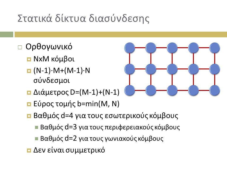 Στατικά δίκτυα διασύνδεσης  Ορθογωνικό  NxM κόμβοι  (N-1)∙M+(M-1)∙N σύνδεσμοι  Διάμετρος D=(M-1)+(N-1)  Εύρος τομής b=min(M, N)  Βαθμός d=4 για τους εσωτερικούς κόμβους Βαθμός d=3 για τους περιφερειακούς κόμβους Βαθμός d=2 για τους γωνιακούς κόμβους  Δεν είναι συμμετρικό