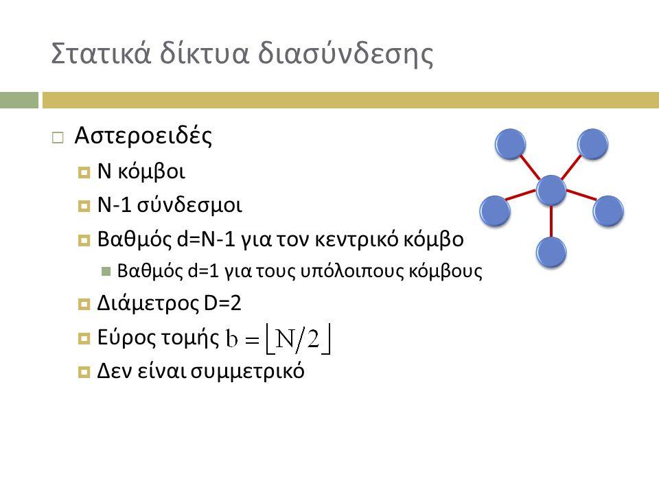 Στατικά δίκτυα διασύνδεσης  Αστεροειδές  N κόμβοι  N-1 σύνδεσμοι  Βαθμός d=N-1 για τον κεντρικό κόμβο Βαθμός d=1 για τους υπόλοιπους κόμβους  Διάμετρος D=2  Εύρος τομής  Δεν είναι συμμετρικό