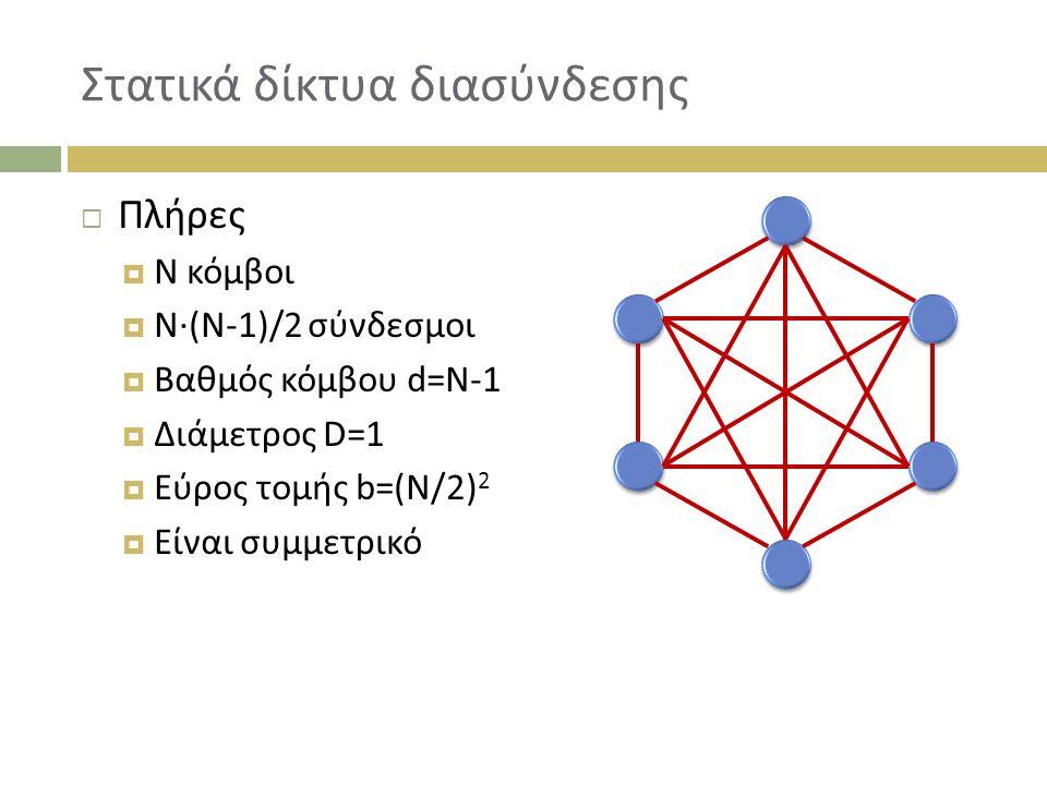 Στατικά δίκτυα διασύνδεσης  Πλήρες  N κόμβοι  N∙(N-1)/2 σύνδεσμοι  Βαθμός κόμβου d=N-1  Διάμετρος D=1  Εύρος τομής b=(N/2) 2  Είναι συμμετρικό