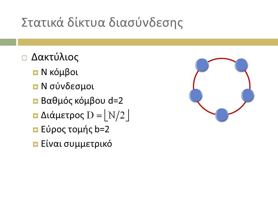Στατικά δίκτυα διασύνδεσης  Δακτύλιος  N κόμβοι  N σύνδεσμοι  Βαθμός κόμβου d=2  Διάμετρος  Εύρος τομής b=2  Είναι συμμετρικό
