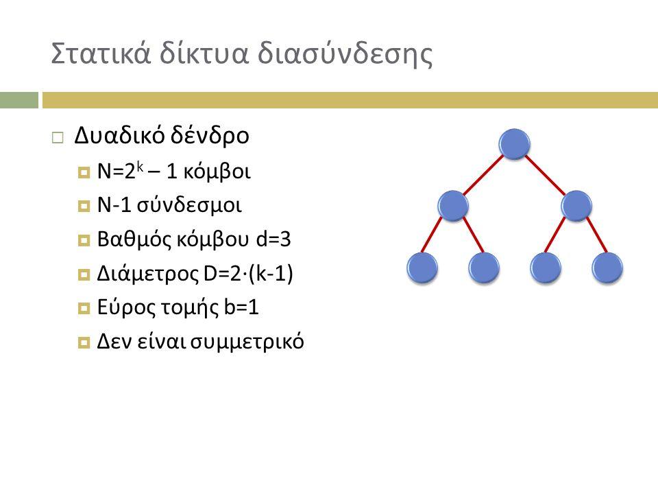 Στατικά δίκτυα διασύνδεσης  Δυαδικό δένδρο  N=2 k – 1 κόμβοι  N-1 σύνδεσμοι  Βαθμός κόμβου d=3  Διάμετρος D=2∙(k-1)  Εύρος τομής b=1  Δεν είναι συμμετρικό