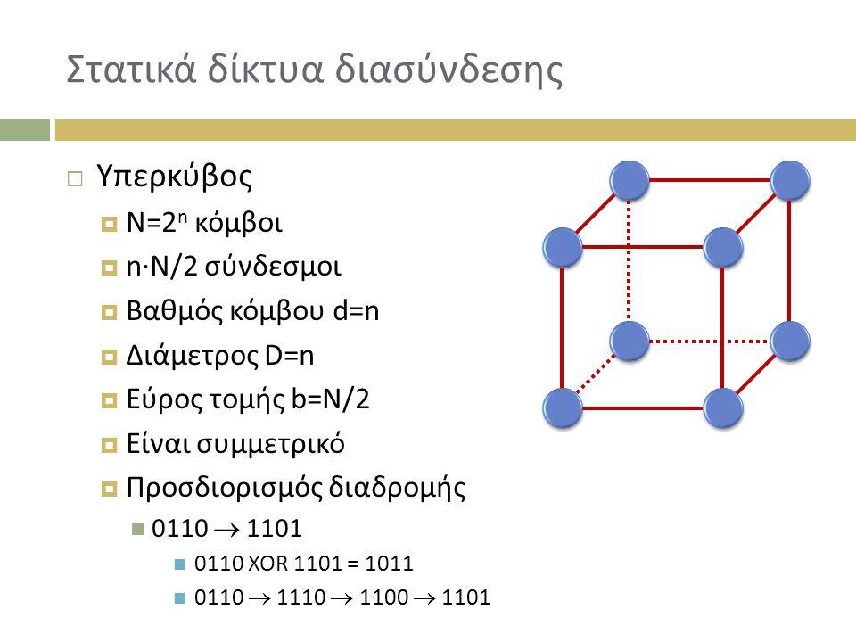 Στατικά δίκτυα διασύνδεσης  Υπερκύβος  N=2 n κόμβοι  n∙N/2 σύνδεσμοι  Βαθμός κόμβου d=n  Διάμετρος D=n  Εύρος τομής b=N/2  Είναι συμμετρικό  Προσδιορισμός διαδρομής 0110  1101 0110 XOR 1101 = 1011 0110  1110  1100  1101