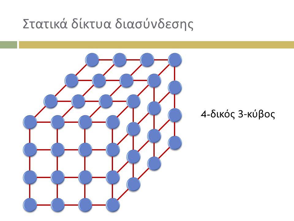 Στατικά δίκτυα διασύνδεσης 4- δικός 3- κύβος