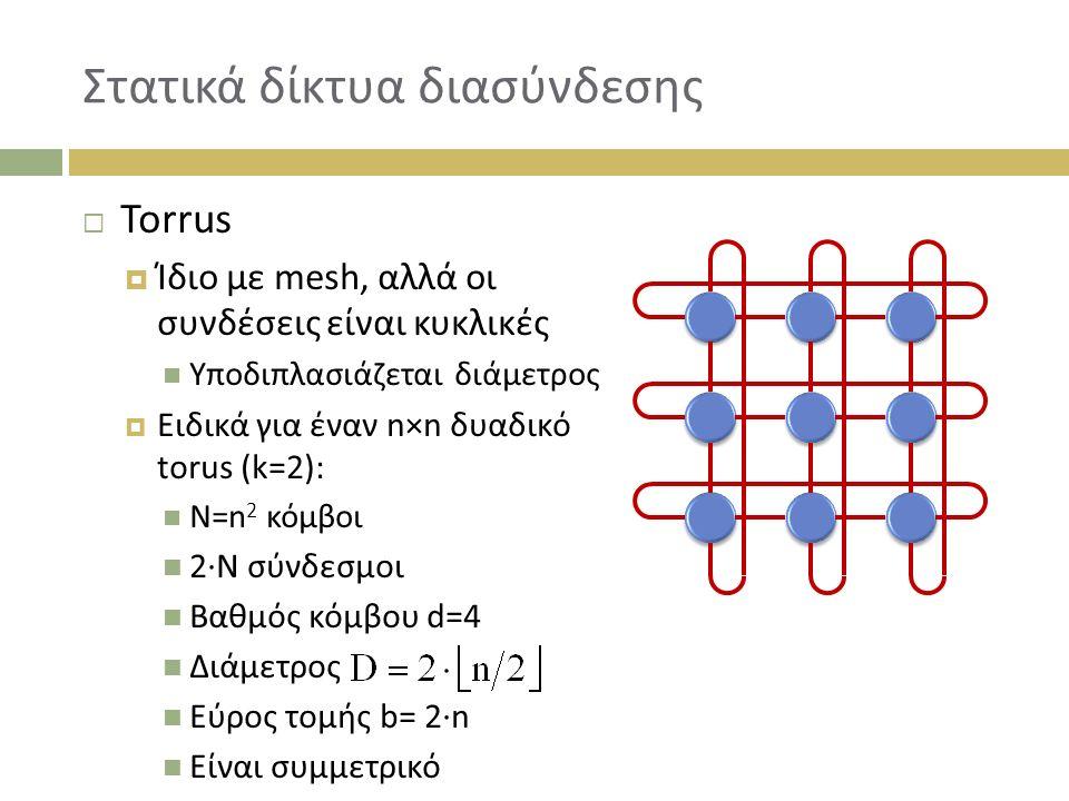 Στατικά δίκτυα διασύνδεσης  Torrus  Ίδιο με mesh, αλλά οι συνδέσεις είναι κυκλικές Υποδιπλασιάζεται διάμετρος  Ειδικά για έναν n×n δυαδικό torus (k=2): N=n 2 κόμβοι 2∙N σύνδεσμοι Βαθμός κόμβου d=4 Διάμετρος Εύρος τομής b= 2∙n Είναι συμμετρικό