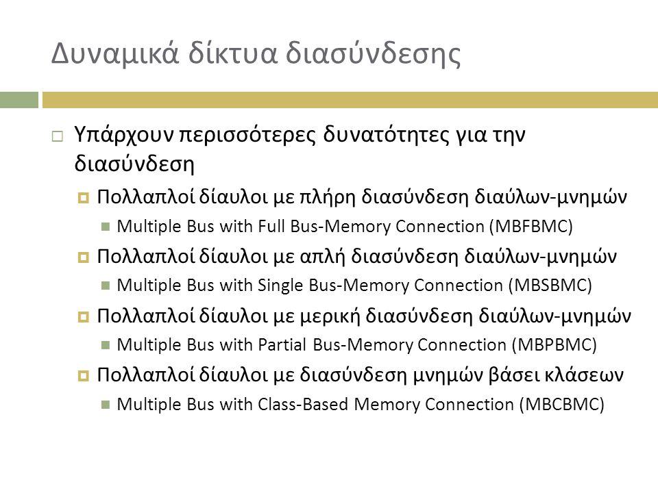 Δυναμικά δίκτυα διασύνδεσης  Υπάρχουν περισσότερες δυνατότητες για την διασύνδεση  Πολλαπλοί δίαυλοι με πλήρη διασύνδεση διαύλων-μνημών Multiple Bus with Full Bus-Memory Connection (MBFBMC)  Πολλαπλοί δίαυλοι με απλή διασύνδεση διαύλων-μνημών Multiple Bus with Single Bus-Memory Connection (MBSBMC)  Πολλαπλοί δίαυλοι με μερική διασύνδεση διαύλων-μνημών Multiple Bus with Partial Bus-Memory Connection (MBPBMC)  Πολλαπλοί δίαυλοι με διασύνδεση μνημών βάσει κλάσεων Multiple Bus with Class-Based Memory Connection (MBCBMC)