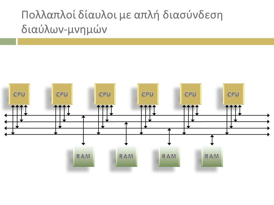 Πολλαπλοί δίαυλοι με απλή διασύνδεση διαύλων-μνημών
